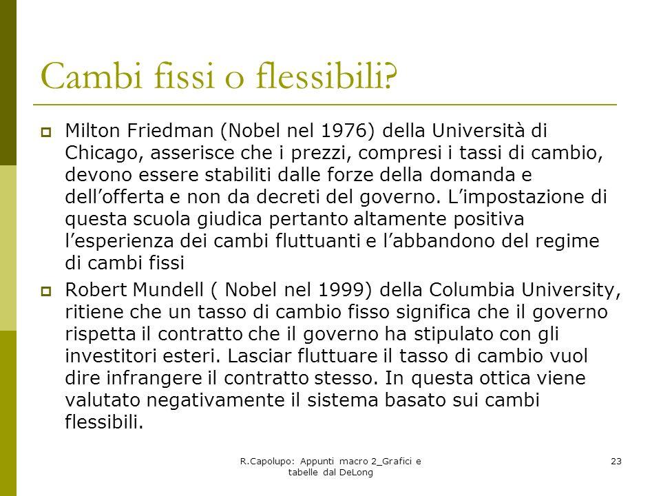 R.Capolupo: Appunti macro 2_Grafici e tabelle dal DeLong 23 Cambi fissi o flessibili? Milton Friedman (Nobel nel 1976) della Università di Chicago, as
