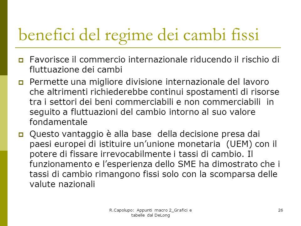 R.Capolupo: Appunti macro 2_Grafici e tabelle dal DeLong 26 benefici del regime dei cambi fissi Favorisce il commercio internazionale riducendo il ris