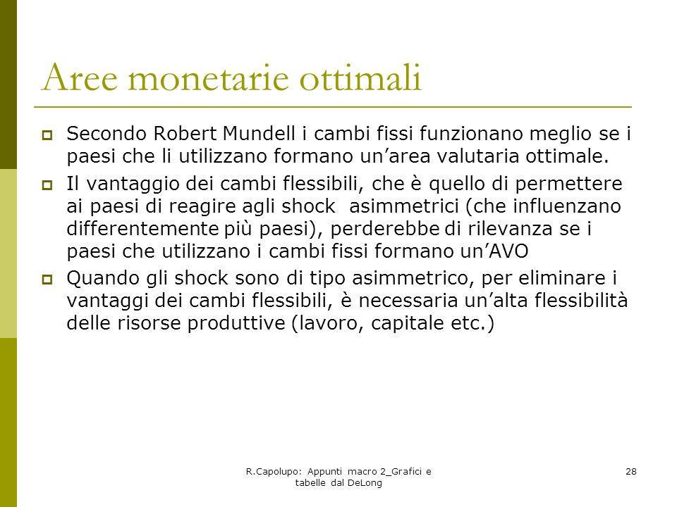 R.Capolupo: Appunti macro 2_Grafici e tabelle dal DeLong 28 Aree monetarie ottimali Secondo Robert Mundell i cambi fissi funzionano meglio se i paesi