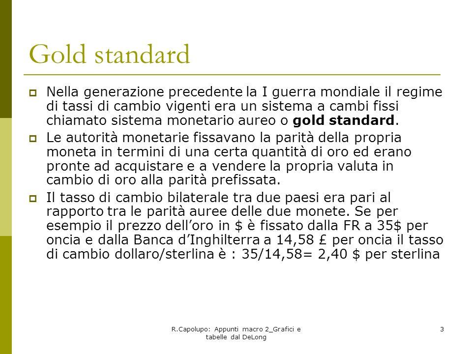 R.Capolupo: Appunti macro 2_Grafici e tabelle dal DeLong 3 Gold standard Nella generazione precedente la I guerra mondiale il regime di tassi di cambi