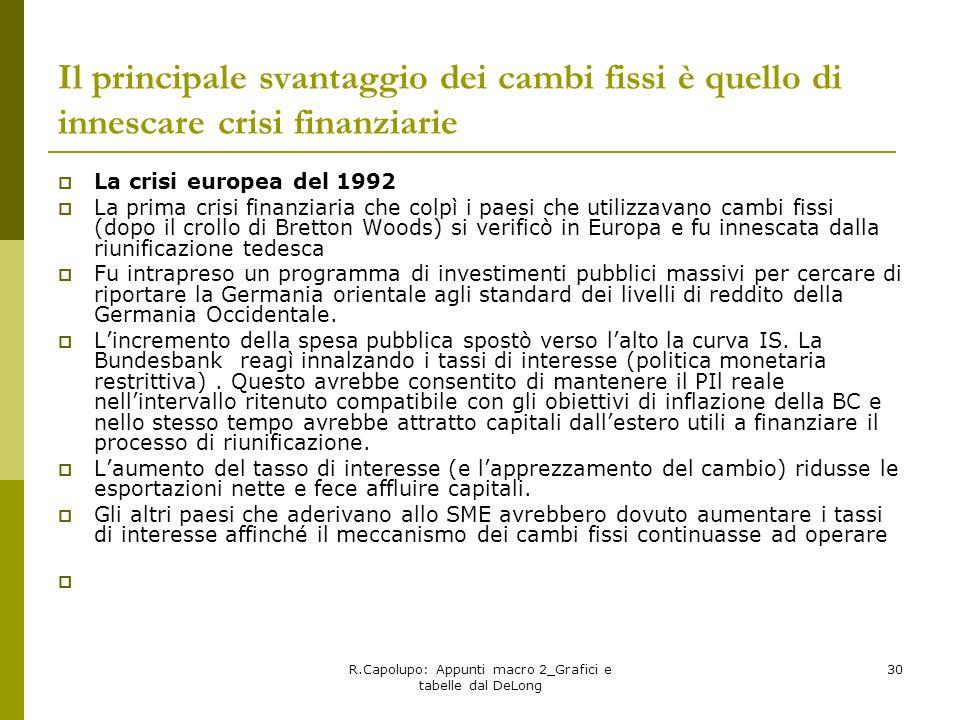 R.Capolupo: Appunti macro 2_Grafici e tabelle dal DeLong 30 Il principale svantaggio dei cambi fissi è quello di innescare crisi finanziarie La crisi