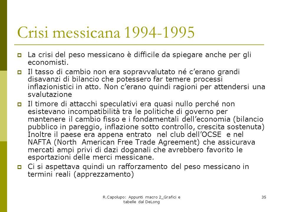 R.Capolupo: Appunti macro 2_Grafici e tabelle dal DeLong 35 Crisi messicana 1994-1995 La crisi del peso messicano è difficile da spiegare anche per gl