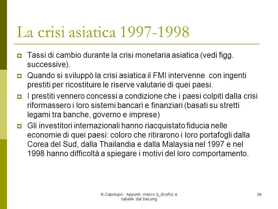 R.Capolupo: Appunti macro 2_Grafici e tabelle dal DeLong 39 La crisi asiatica 1997-1998 Tassi di cambio durante la crisi monetaria asiatica (vedi figg