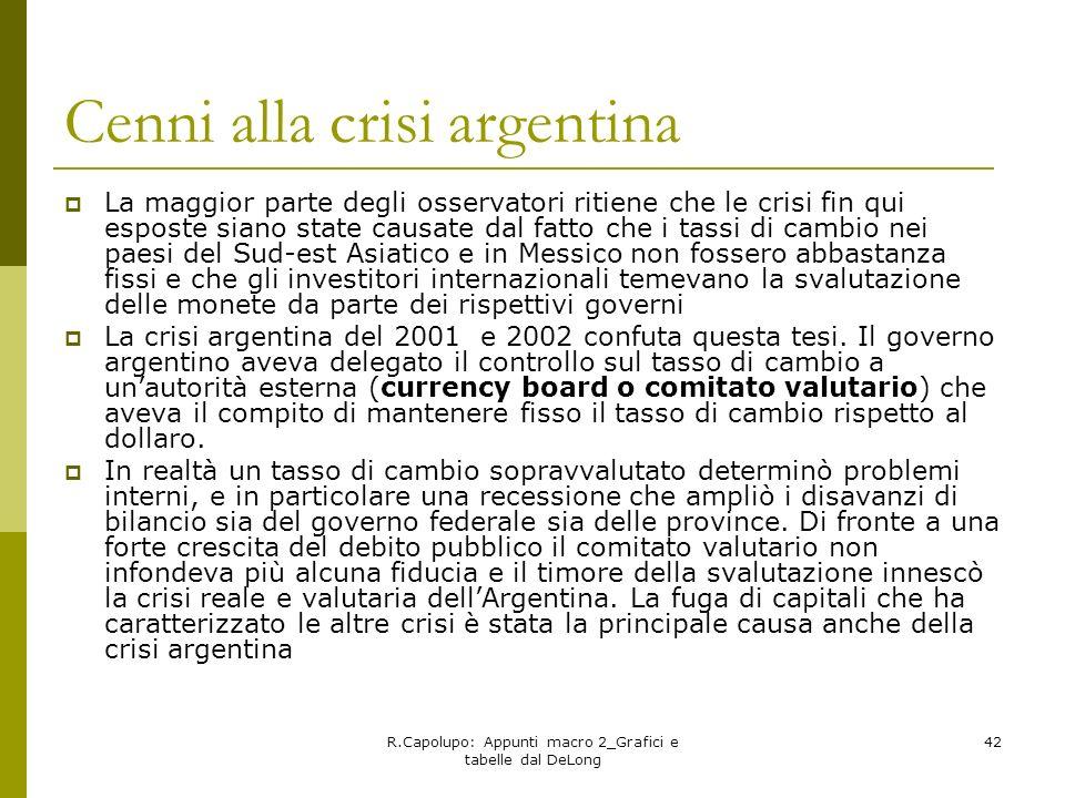 R.Capolupo: Appunti macro 2_Grafici e tabelle dal DeLong 42 Cenni alla crisi argentina La maggior parte degli osservatori ritiene che le crisi fin qui