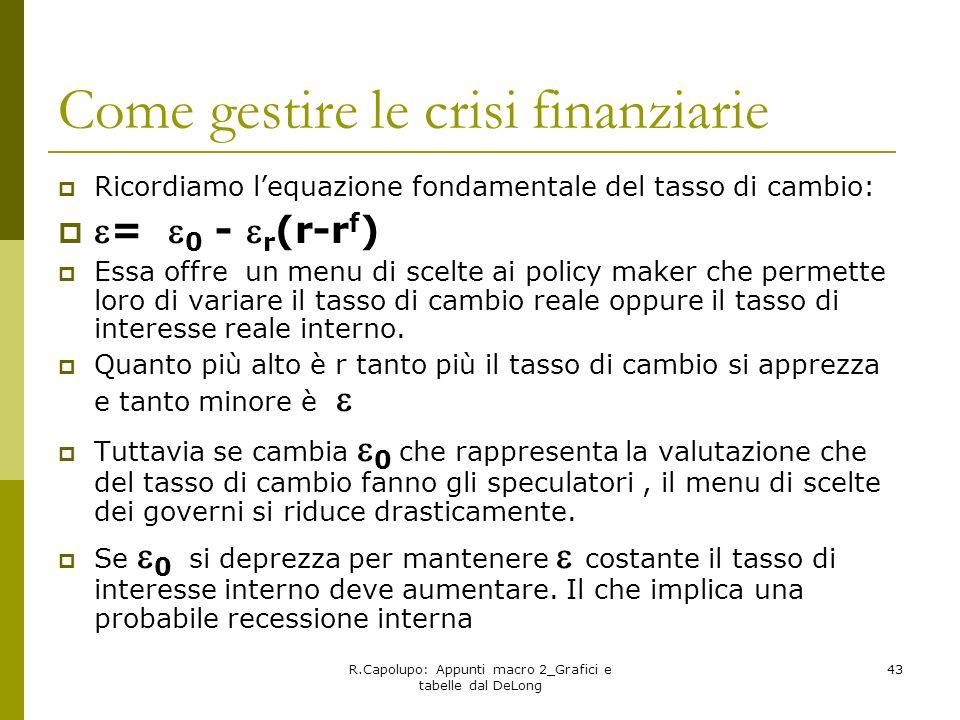 R.Capolupo: Appunti macro 2_Grafici e tabelle dal DeLong 43 Come gestire le crisi finanziarie Ricordiamo lequazione fondamentale del tasso di cambio: