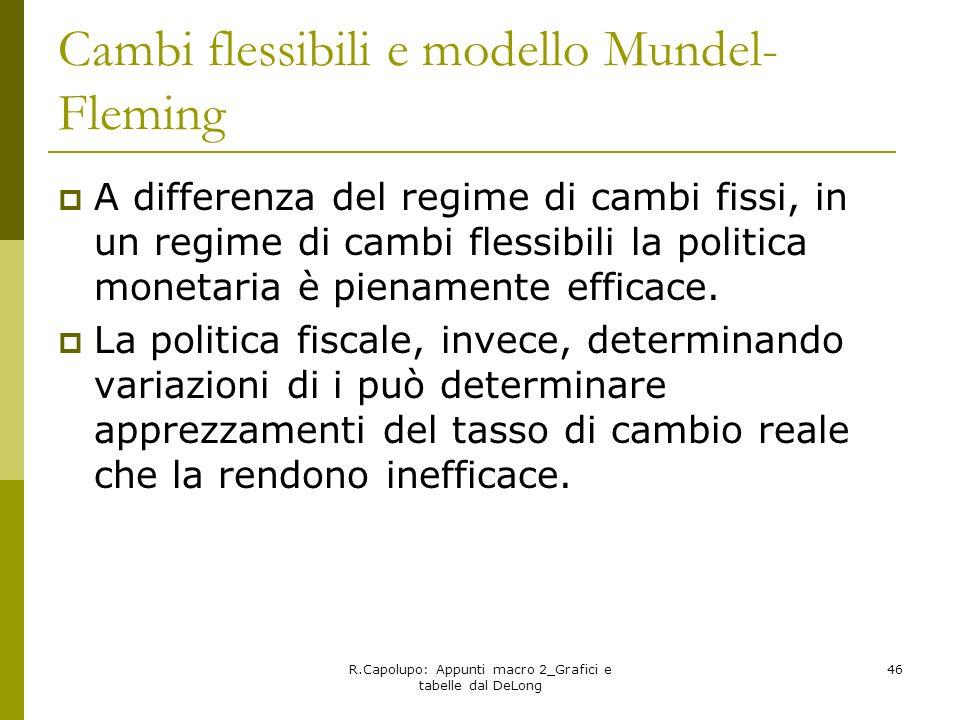 R.Capolupo: Appunti macro 2_Grafici e tabelle dal DeLong 46 Cambi flessibili e modello Mundel- Fleming A differenza del regime di cambi fissi, in un r