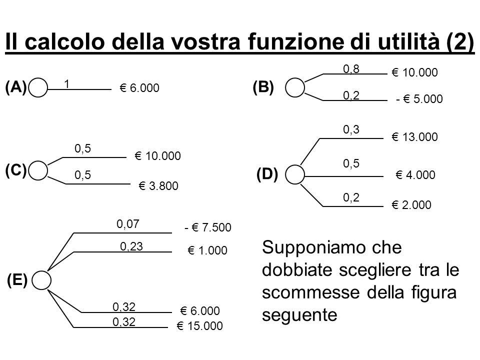 1 6.000 (A)(B) 0,8 10.000 0,5 10.000 0,5 3.800 (C) (D) 0,5 13.000 0,3 4.000 0,2 - 5.000 6.000 0,32 15.000 (E) 0,07 - 7.500 0,32 0,2 0,23 1.000 2.000 Supponiamo che dobbiate scegliere tra le scommesse della figura seguente Il calcolo della vostra funzione di utilità (2)