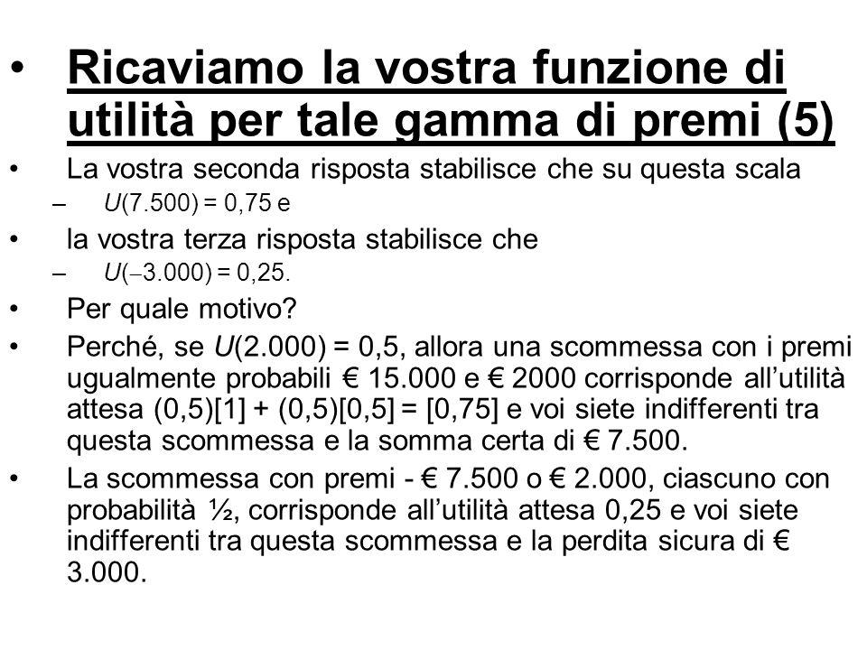 Ricaviamo la vostra funzione di utilità per tale gamma di premi (5) La vostra seconda risposta stabilisce che su questa scala –U(7.500) = 0,75 e la vostra terza risposta stabilisce che –U( 3.000) = 0,25.
