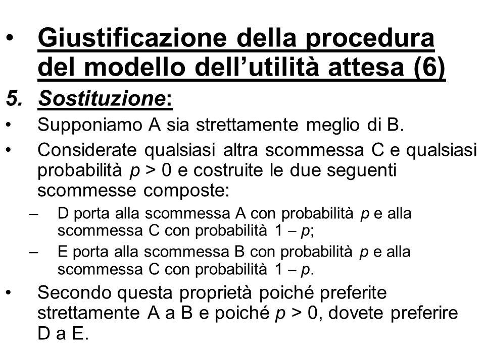Giustificazione della procedura del modello dellutilità attesa (6) 5.Sostituzione: Supponiamo A sia strettamente meglio di B. Considerate qualsiasi al