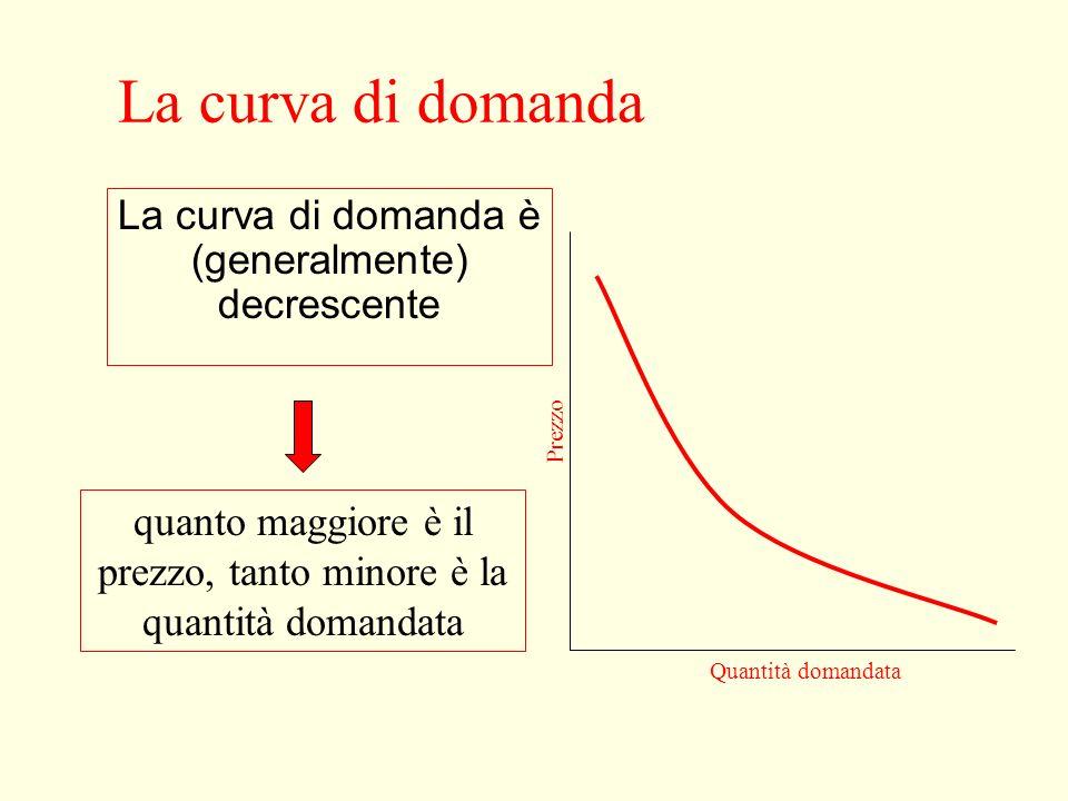 Giuseppe Celi 2006 Appunti da J.Sloman, Il Mulino Costruzione della curva di domanda: un esempio 125 100 75 50 25 0 Prezzo (cent euro al kg)Domanda di