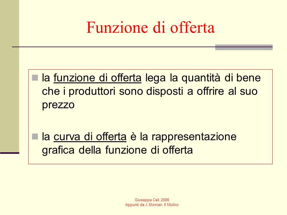 Giuseppe Celi 2006 Appunti da J.Sloman, Il Mulino Perchè un aumento di prezzo è associato ad una maggiore offerta di un bene? Quando le imprese aument
