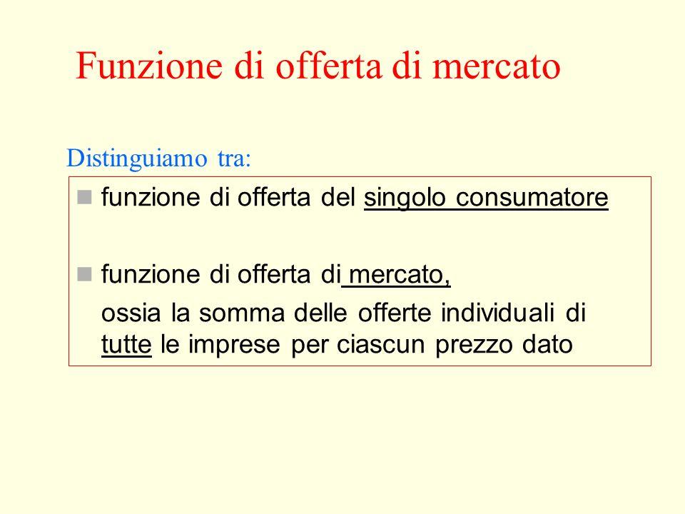 Giuseppe Celi 2006 Appunti da J.Sloman, Il Mulino Funzione di offerta la funzione di offerta lega la quantità di bene che i produttori sono disposti a