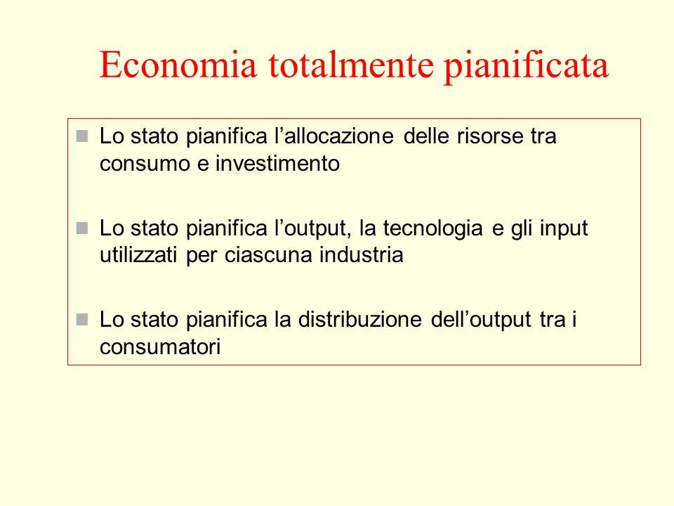 Economia totalmente pianificata Lo stato pianifica lallocazione delle risorse tra consumo e investimento Lo stato pianifica loutput, la tecnologia e gli input utilizzati per ciascuna industria Lo stato pianifica la distribuzione delloutput tra i consumatori