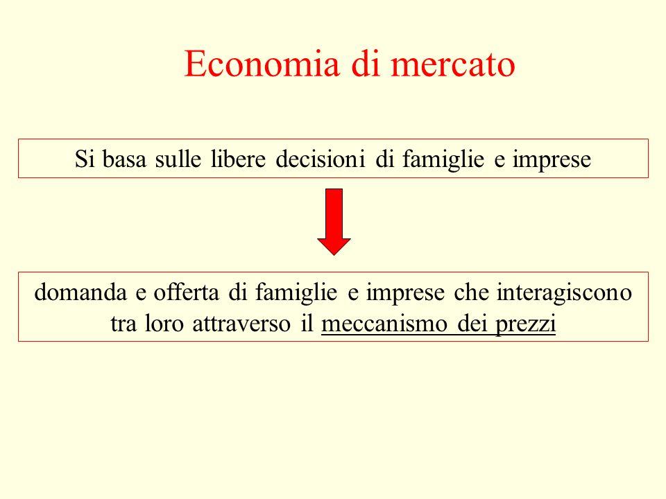 Economia di mercato Si basa sulle libere decisioni di famiglie e imprese domanda e offerta di famiglie e imprese che interagiscono tra loro attraverso il meccanismo dei prezzi