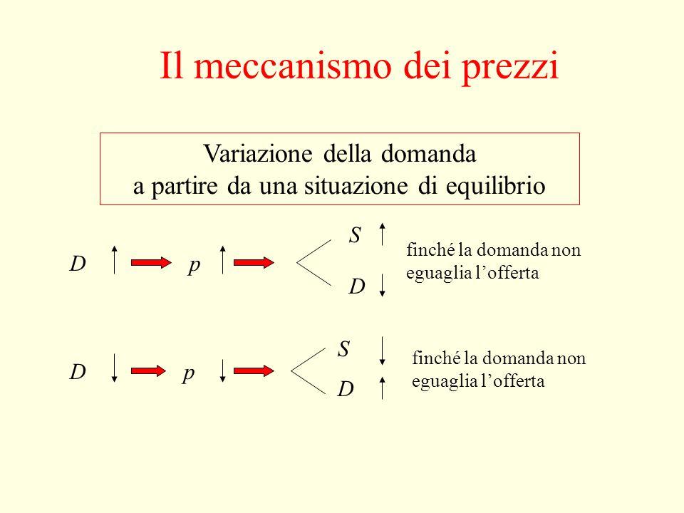 Giuseppe Celi 2006 Appunti da J.Sloman, Il Mulino Il meccanismo dei prezzi Se la domanda è maggiore dellofferta: si determinerà una scarsità, il prezz