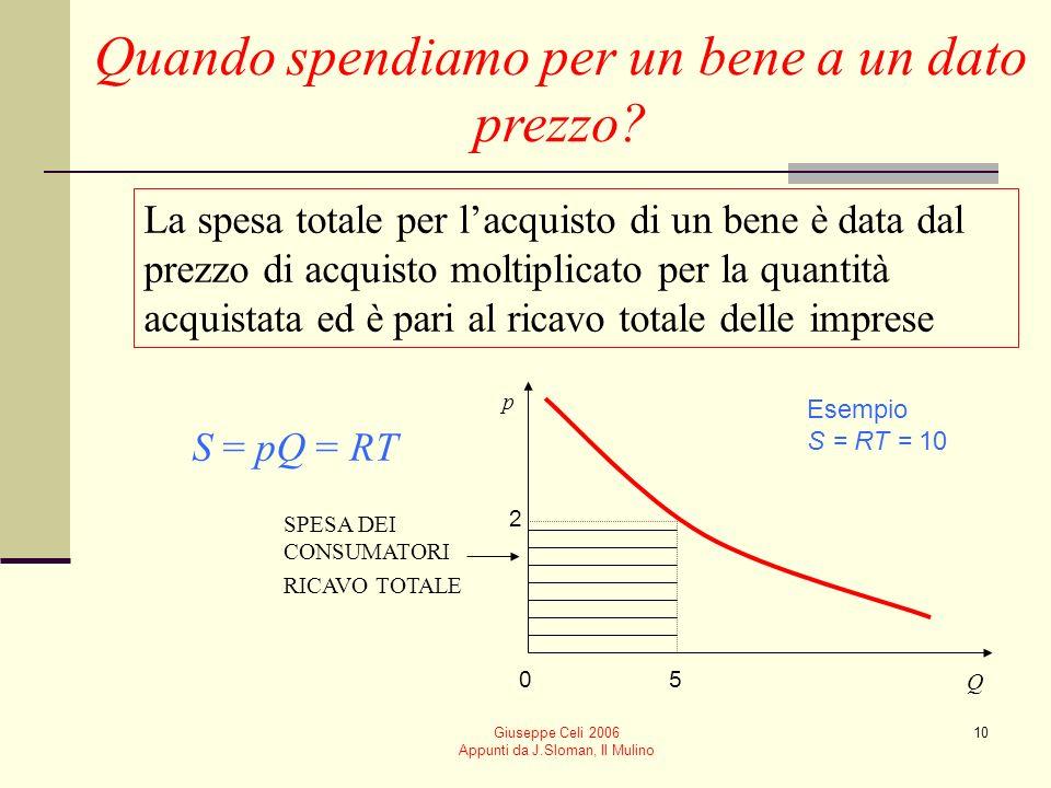 Giuseppe Celi 2006 Appunti da J.Sloman, Il Mulino 10 Quando spendiamo per un bene a un dato prezzo? La spesa totale per lacquisto di un bene è data da