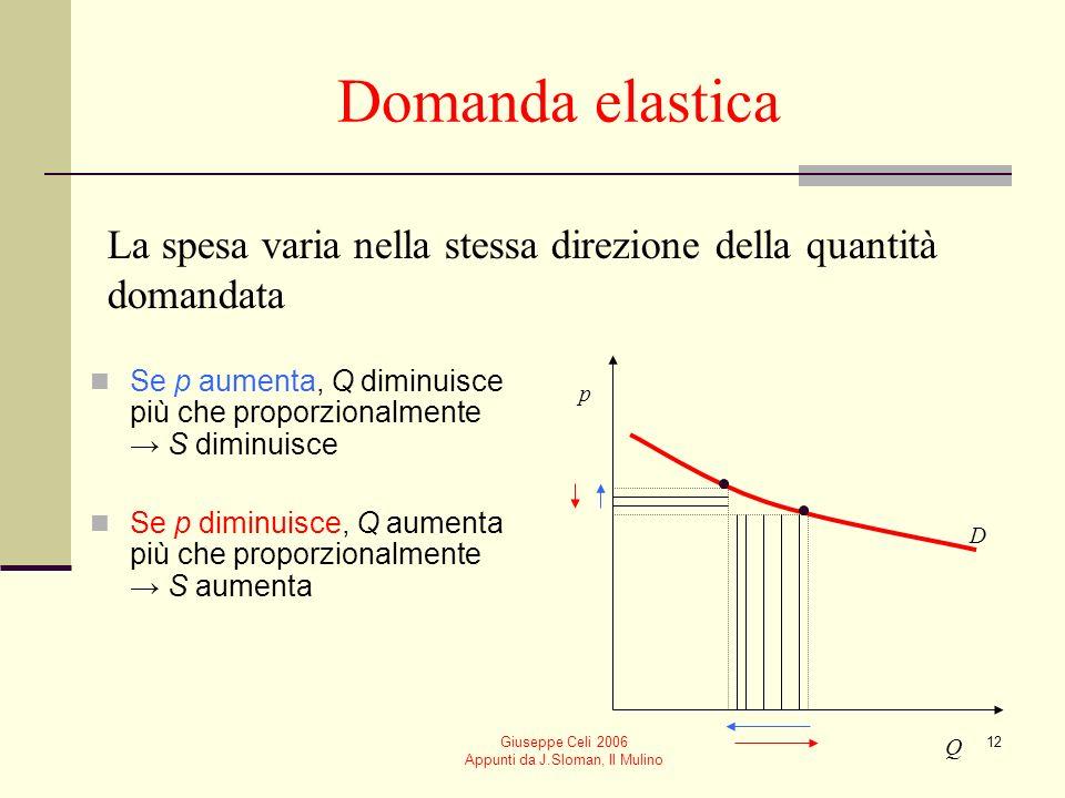 Giuseppe Celi 2006 Appunti da J.Sloman, Il Mulino 12 Domanda elastica Se p aumenta, Q diminuisce più che proporzionalmente S diminuisce Se p diminuisc