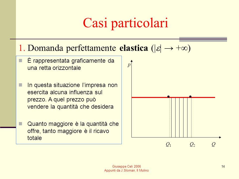 Giuseppe Celi 2006 Appunti da J.Sloman, Il Mulino 14 Casi particolari È rappresentata graficamente da una retta orizzontale In questa situazione limpr