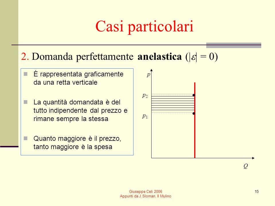 Giuseppe Celi 2006 Appunti da J.Sloman, Il Mulino 15 Casi particolari È rappresentata graficamente da una retta verticale La quantità domandata è del