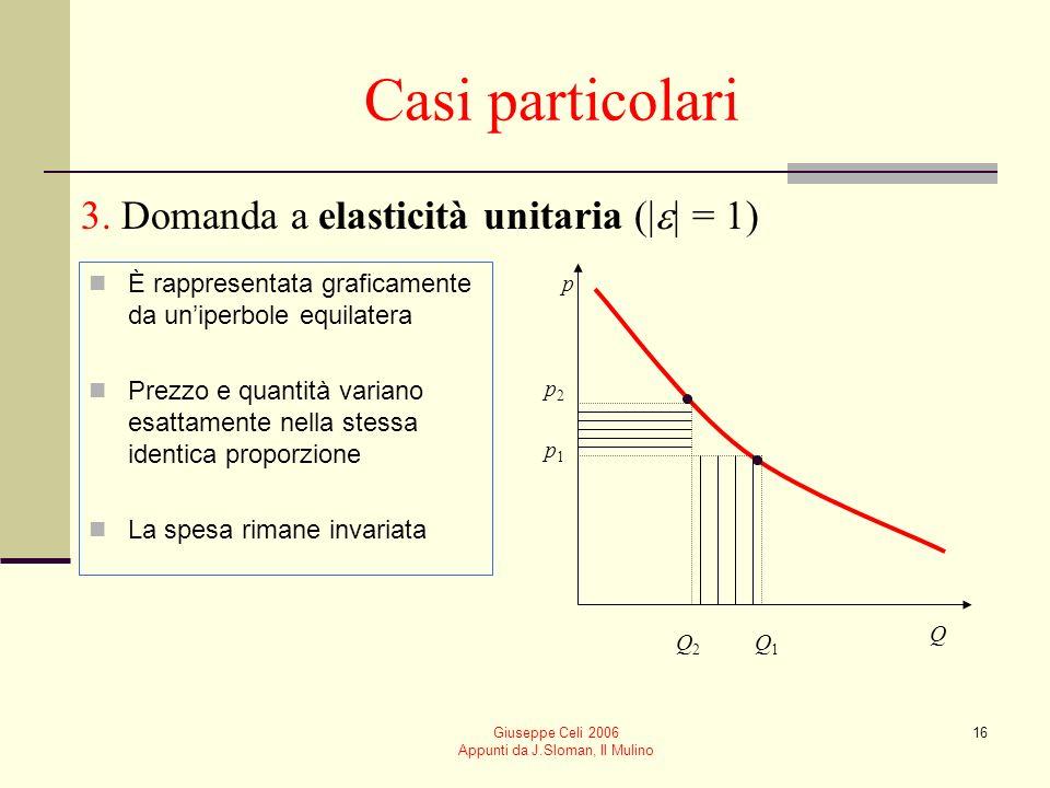 Giuseppe Celi 2006 Appunti da J.Sloman, Il Mulino 16 Casi particolari È rappresentata graficamente da uniperbole equilatera Prezzo e quantità variano
