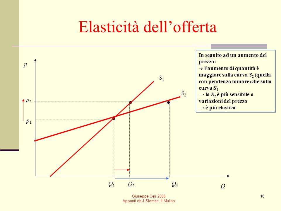 Giuseppe Celi 2006 Appunti da J.Sloman, Il Mulino 18 Elasticità dellofferta p Q p1p1 p2p2 Q1Q1 Q2Q2 Q3Q3 In seguito ad un aumento del prezzo: laumento