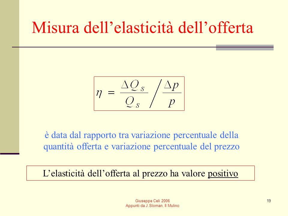 Giuseppe Celi 2006 Appunti da J.Sloman, Il Mulino 19 Misura dellelasticità dellofferta è data dal rapporto tra variazione percentuale della quantità o