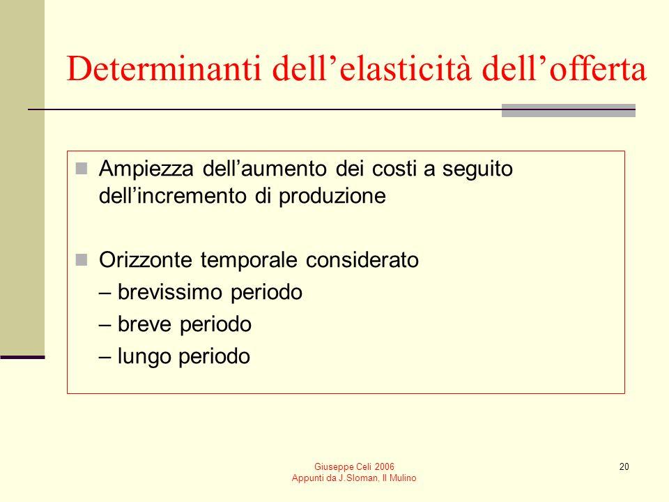 Giuseppe Celi 2006 Appunti da J.Sloman, Il Mulino 20 Determinanti dellelasticità dellofferta Ampiezza dellaumento dei costi a seguito dellincremento d