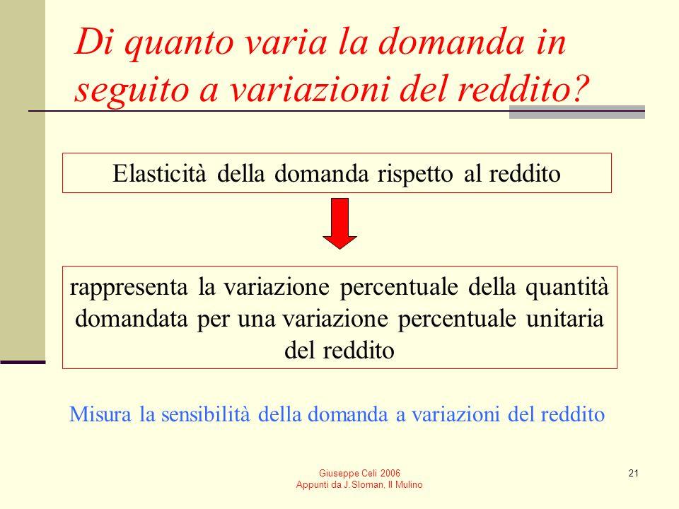 Giuseppe Celi 2006 Appunti da J.Sloman, Il Mulino 21 Di quanto varia la domanda in seguito a variazioni del reddito? Elasticità della domanda rispetto