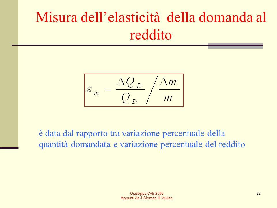 Giuseppe Celi 2006 Appunti da J.Sloman, Il Mulino 22 Misura dellelasticità della domanda al reddito è data dal rapporto tra variazione percentuale del