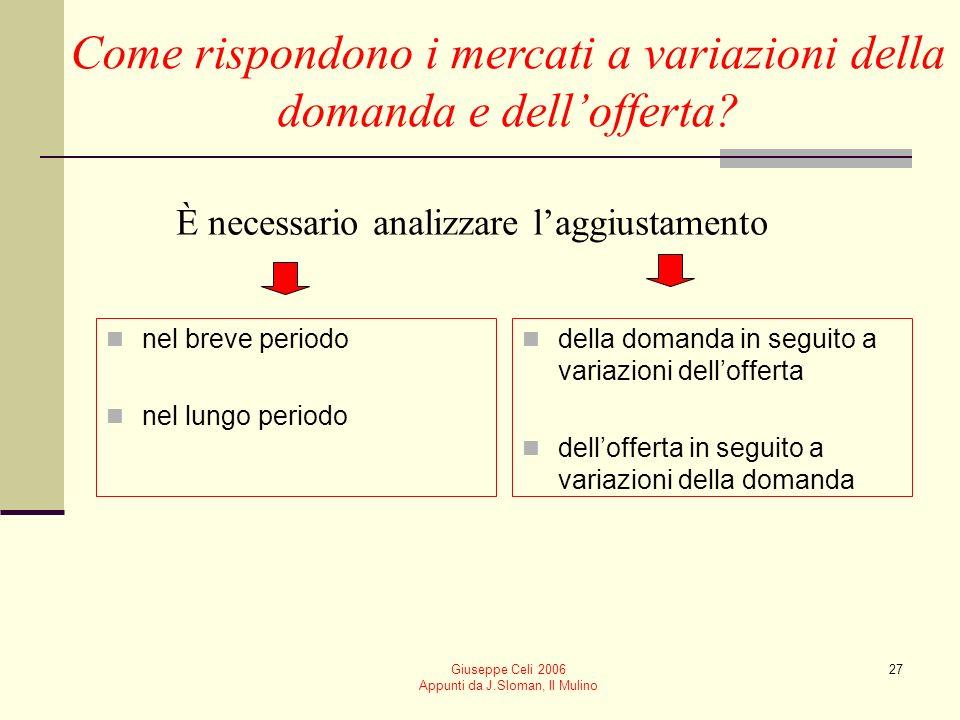 Giuseppe Celi 2006 Appunti da J.Sloman, Il Mulino 27 Come rispondono i mercati a variazioni della domanda e dellofferta? nel breve periodo nel lungo p
