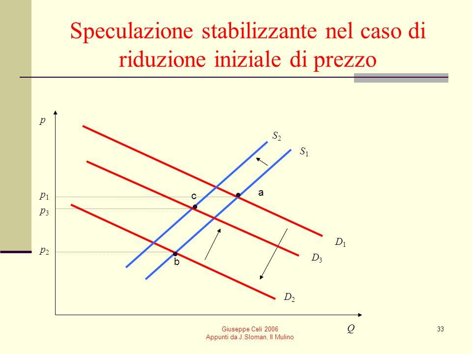 Giuseppe Celi 2006 Appunti da J.Sloman, Il Mulino 33 Speculazione stabilizzante nel caso di riduzione iniziale di prezzo p Q D1D1 S1S1 p1p1 D2D2 p2p2