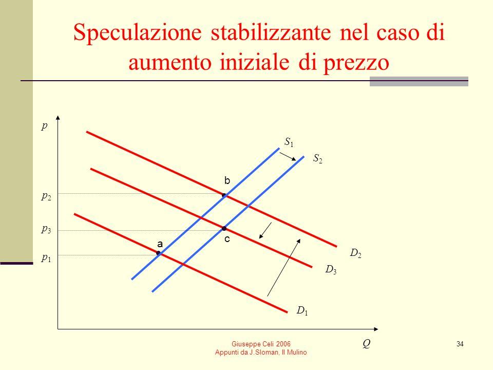 Giuseppe Celi 2006 Appunti da J.Sloman, Il Mulino 34 Speculazione stabilizzante nel caso di aumento iniziale di prezzo p Q D2D2 S2S2 p2p2 D1D1 p1p1 S1