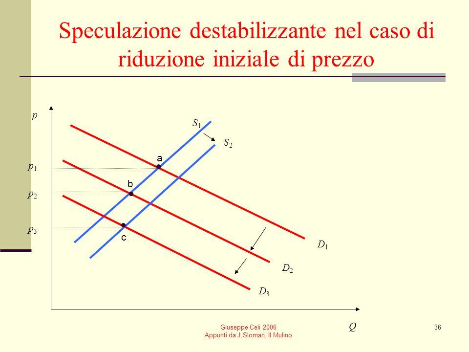 Giuseppe Celi 2006 Appunti da J.Sloman, Il Mulino 36 Speculazione destabilizzante nel caso di riduzione iniziale di prezzo p Q D1D1 S1S1 p1p1 D2D2 p2p