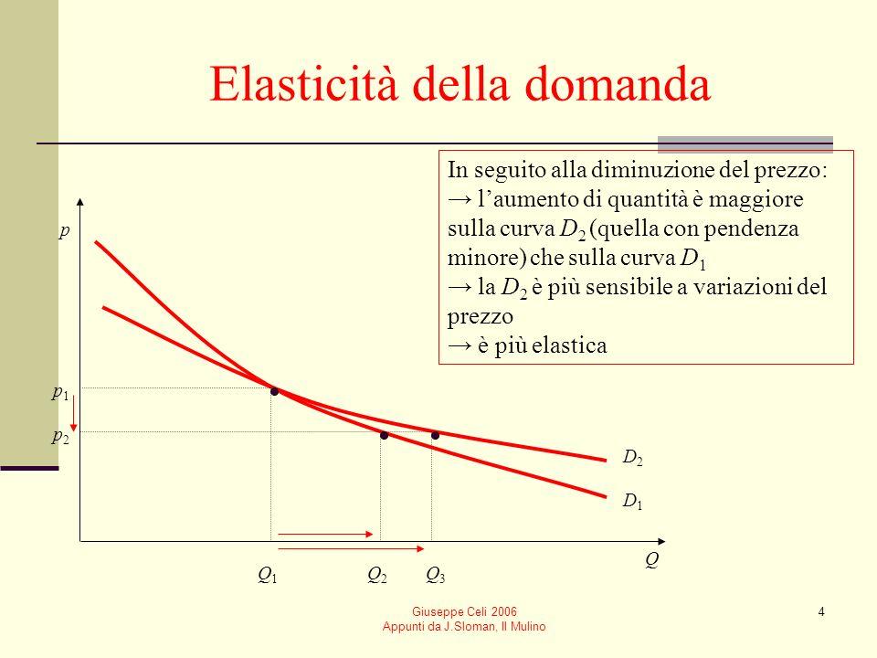 Giuseppe Celi 2006 Appunti da J.Sloman, Il Mulino 4 Elasticità della domanda p Q p1p1 Q1Q1 D1D1 D2D2 Q2Q2 Q3Q3 p2p2 In seguito alla diminuzione del pr