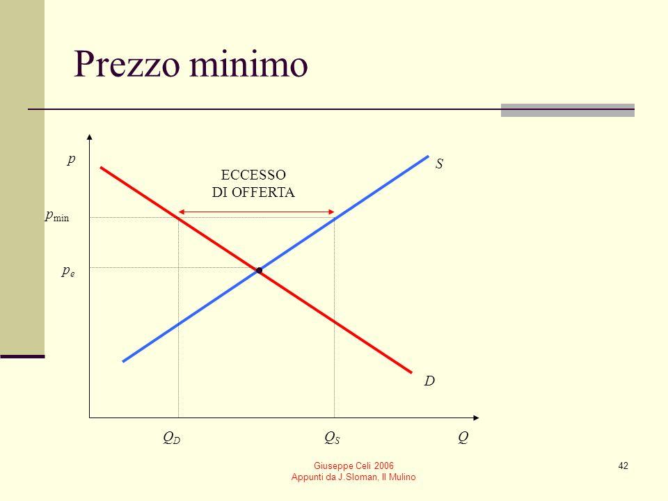 Giuseppe Celi 2006 Appunti da J.Sloman, Il Mulino 42 Prezzo minimo p Q D S pepe p min QSQS QDQD ECCESSO DI OFFERTA