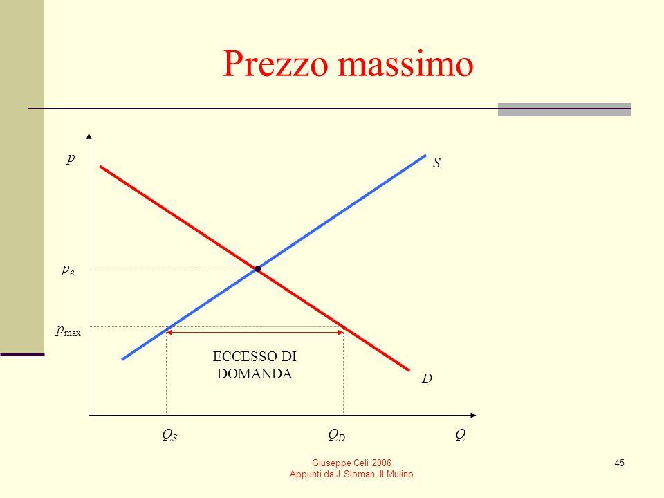 Giuseppe Celi 2006 Appunti da J.Sloman, Il Mulino 45 Prezzo massimo p Q D S pepe QDQD QSQS p max ECCESSO DI DOMANDA