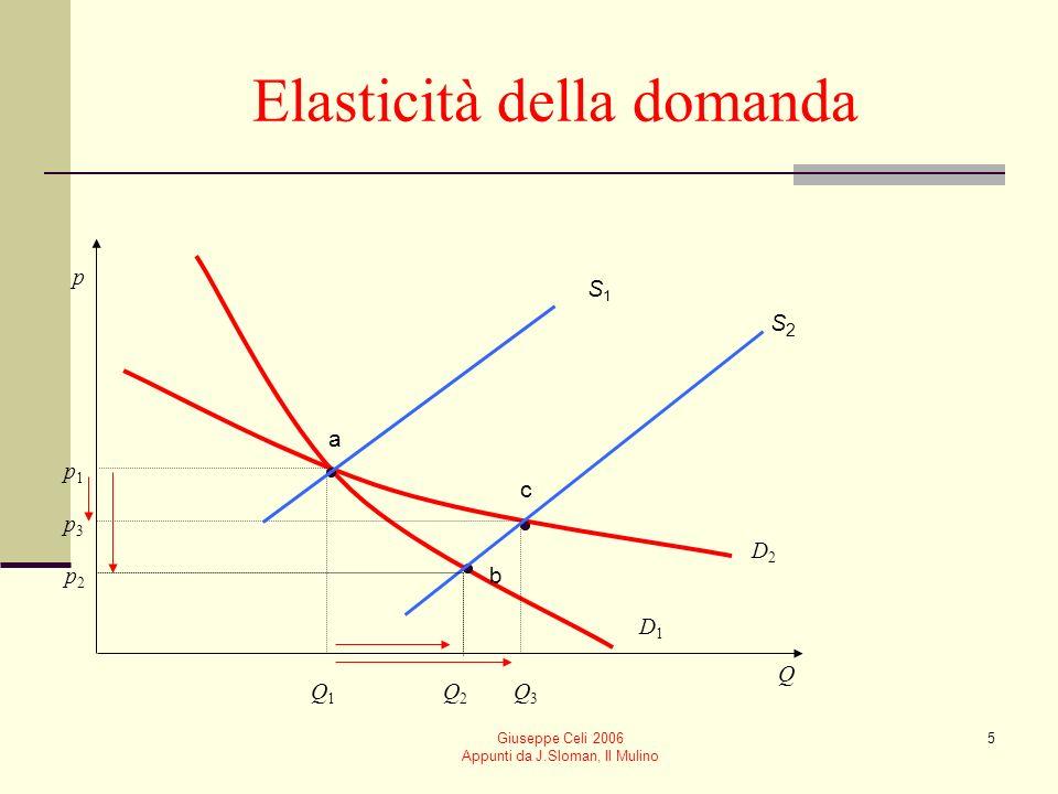 Giuseppe Celi 2006 Appunti da J.Sloman, Il Mulino 5 Elasticità della domanda p Q p1p1 Q1Q1 D1D1 D2D2 Q2Q2 Q3Q3 p3p3 S1S1 S2S2 p2p2 a b c