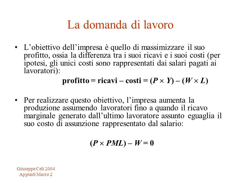 Giuseppe Celi 2004 Appunti Macro 2 La domanda di lavoro Lobiettivo dellimpresa è quello di massimizzare il suo profitto, ossia la differenza tra i suo