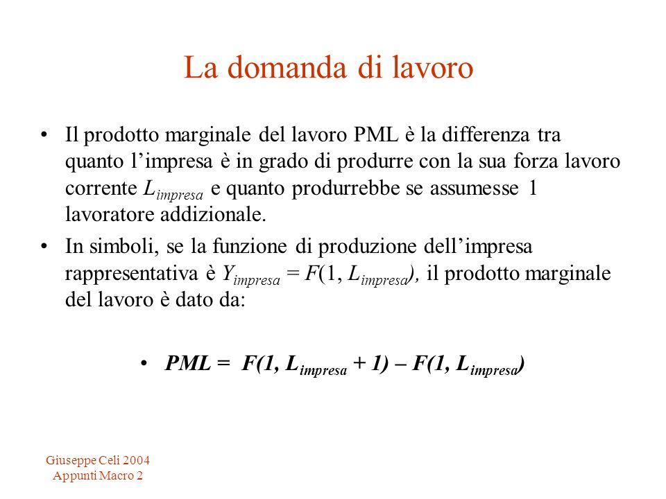 Giuseppe Celi 2004 Appunti Macro 2 La domanda di lavoro Il prodotto marginale del lavoro PML è la differenza tra quanto limpresa è in grado di produrre con la sua forza lavoro corrente L impresa e quanto produrrebbe se assumesse 1 lavoratore addizionale.