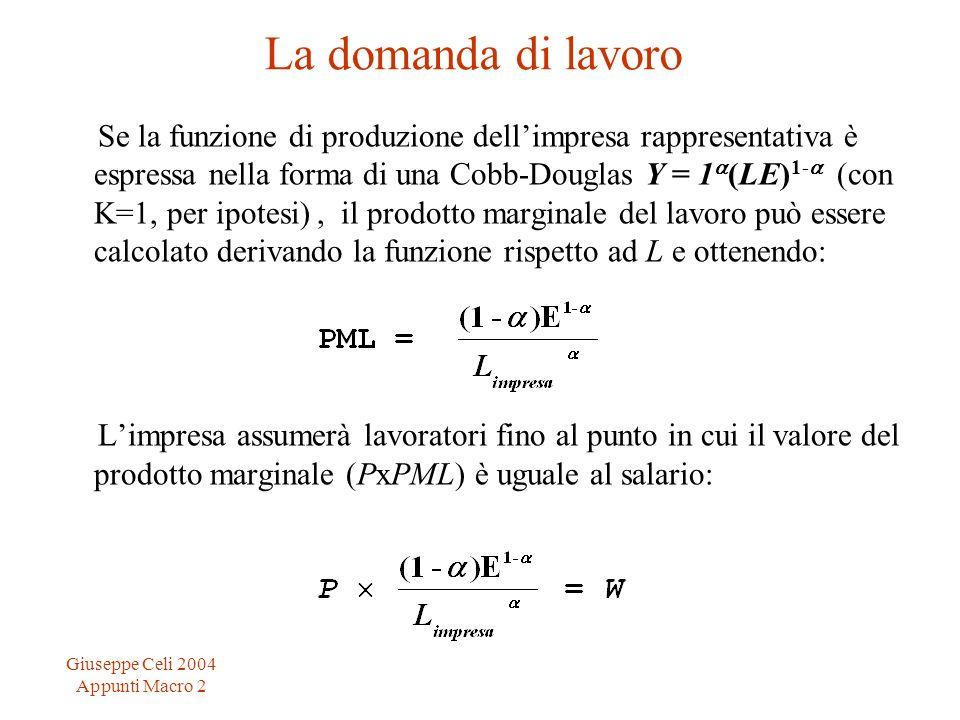 Giuseppe Celi 2004 Appunti Macro 2 La domanda di lavoro Se la funzione di produzione dellimpresa rappresentativa è espressa nella forma di una Cobb-Do
