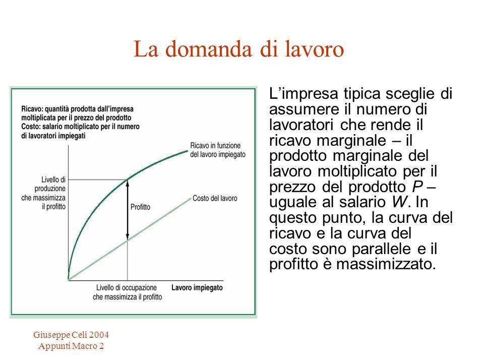 Giuseppe Celi 2004 Appunti Macro 2 La domanda di lavoro Limpresa tipica sceglie di assumere il numero di lavoratori che rende il ricavo marginale – il