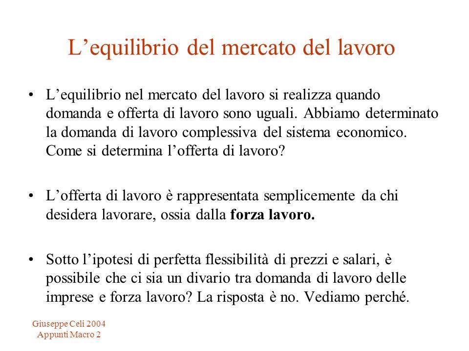 Giuseppe Celi 2004 Appunti Macro 2 Lequilibrio del mercato del lavoro Lequilibrio nel mercato del lavoro si realizza quando domanda e offerta di lavoro sono uguali.