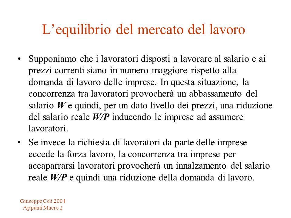Giuseppe Celi 2004 Appunti Macro 2 Lequilibrio del mercato del lavoro Supponiamo che i lavoratori disposti a lavorare al salario e ai prezzi correnti
