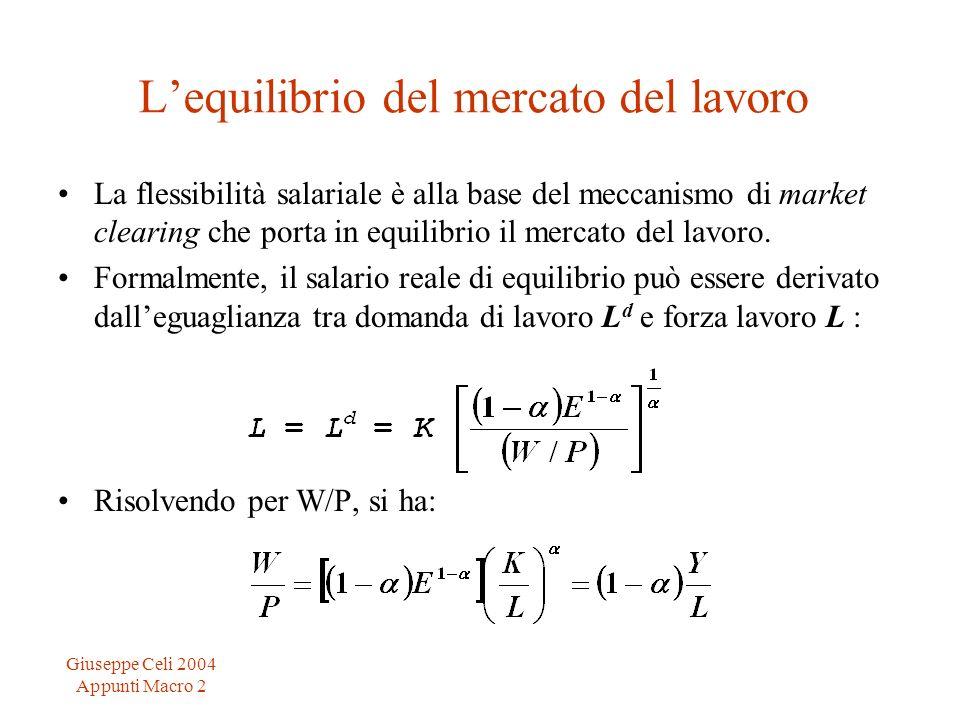 Giuseppe Celi 2004 Appunti Macro 2 Lequilibrio del mercato del lavoro La flessibilità salariale è alla base del meccanismo di market clearing che port
