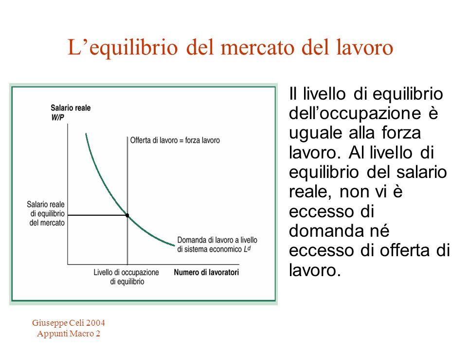 Giuseppe Celi 2004 Appunti Macro 2 Lequilibrio del mercato del lavoro Il livello di equilibrio delloccupazione è uguale alla forza lavoro. Al livello