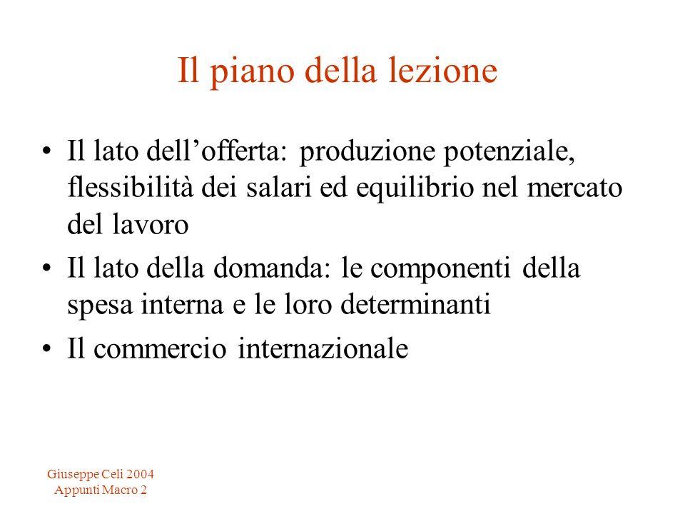 Giuseppe Celi 2004 Appunti Macro 2 Il piano della lezione Il lato dellofferta: produzione potenziale, flessibilità dei salari ed equilibrio nel mercato del lavoro Il lato della domanda: le componenti della spesa interna e le loro determinanti Il commercio internazionale