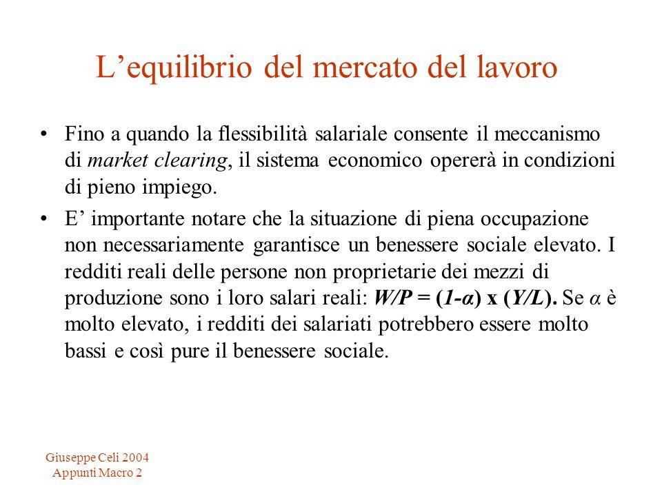 Giuseppe Celi 2004 Appunti Macro 2 Lequilibrio del mercato del lavoro Fino a quando la flessibilità salariale consente il meccanismo di market clearing, il sistema economico opererà in condizioni di pieno impiego.
