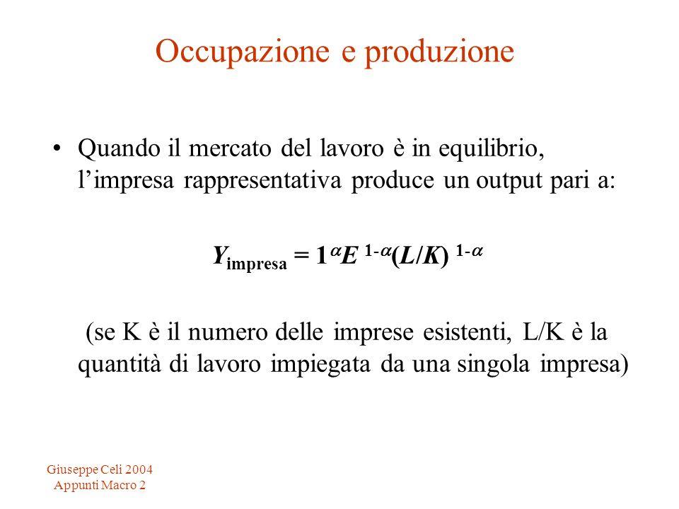 Giuseppe Celi 2004 Appunti Macro 2 Occupazione e produzione Quando il mercato del lavoro è in equilibrio, limpresa rappresentativa produce un output pari a: Y impresa = 1 E 1- (L/K) 1- (se K è il numero delle imprese esistenti, L/K è la quantità di lavoro impiegata da una singola impresa)