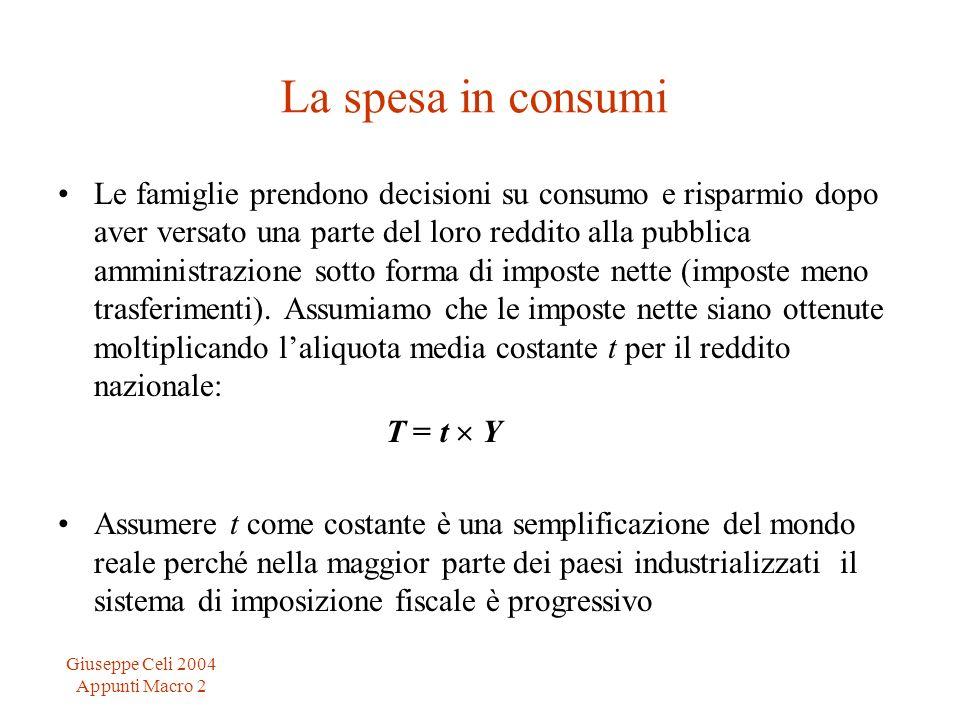 Giuseppe Celi 2004 Appunti Macro 2 La spesa in consumi Le famiglie prendono decisioni su consumo e risparmio dopo aver versato una parte del loro reddito alla pubblica amministrazione sotto forma di imposte nette (imposte meno trasferimenti).