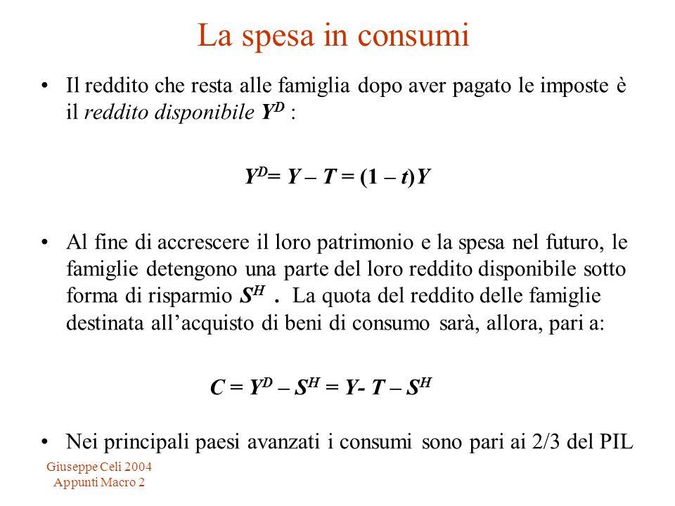Giuseppe Celi 2004 Appunti Macro 2 La spesa in consumi Il reddito che resta alle famiglia dopo aver pagato le imposte è il reddito disponibile Y D : Y